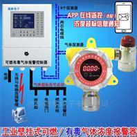 实验室环氧化合物浓度报警器