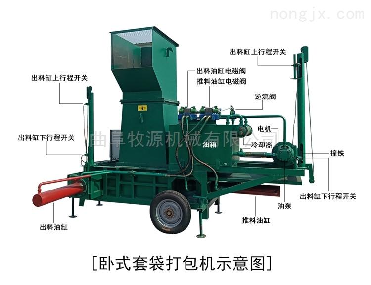 液压玉米秸秆压块机  青储方捆打包压块机