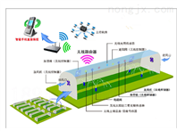 设计定制温室大棚环≡境控制系统,环控电箱
