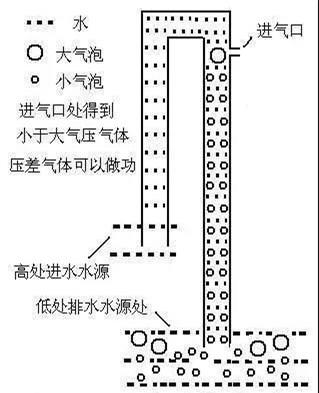 1号2号水泵转换电路图
